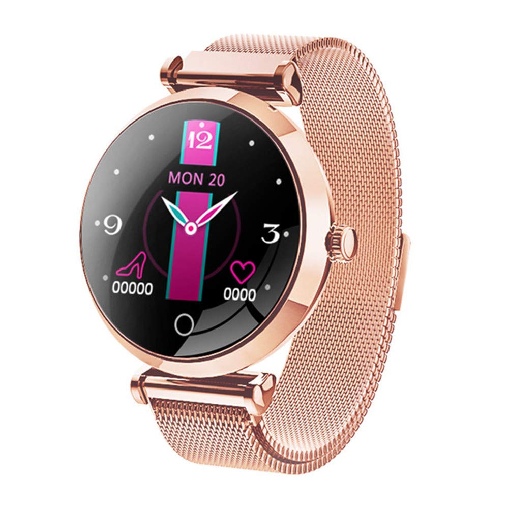 An Unbiased View of Android Smartwatch For Women